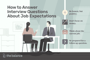 How to Answer Interview Questions About Job Expectations