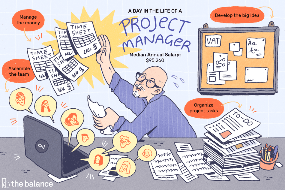 "Image shows a man scrambling to catch flying pieces of paper, with a cluttered desk and an open laptop. Text reads: ""A day in the life of a project manager: manage the money, assemble the team, develop the big ideas, organize project tasks, median annual salary: $95,260"""