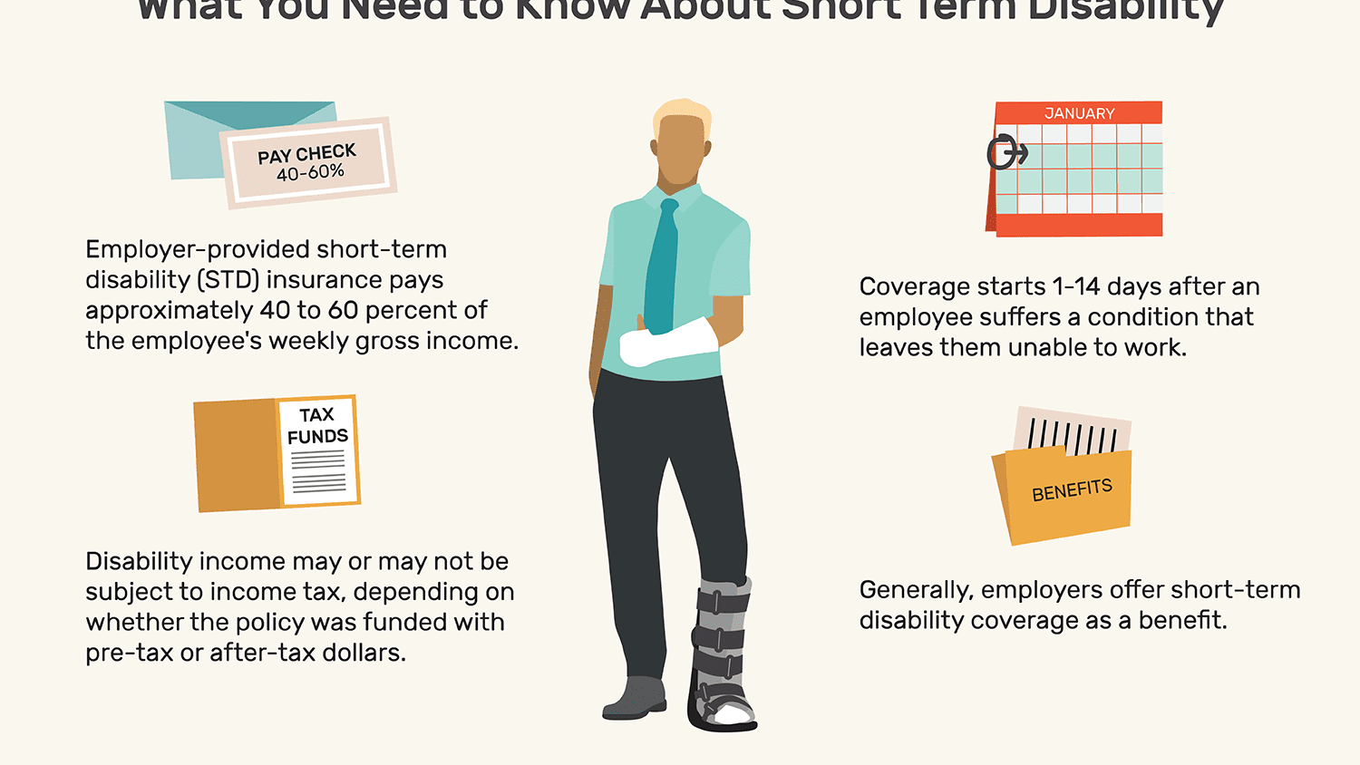 Short-Term Disability Benefit Basics