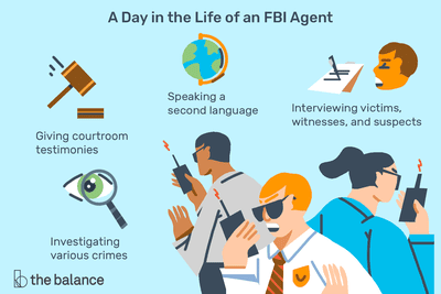 A day in the life of an FBI agent: giving courtroom testimonies, speaking a second language, interviewing victims, witnesses, and suspects, investigating various crimes