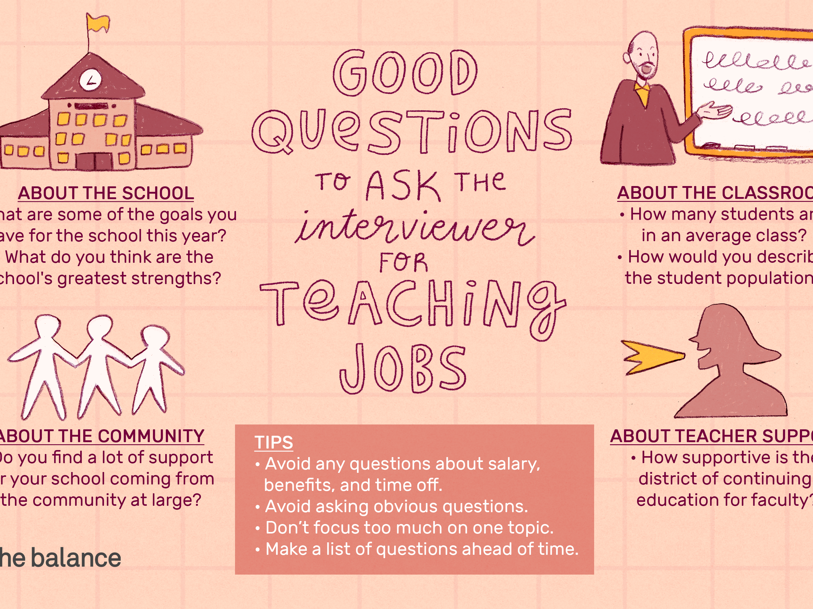 good interview questions to ask interviewee