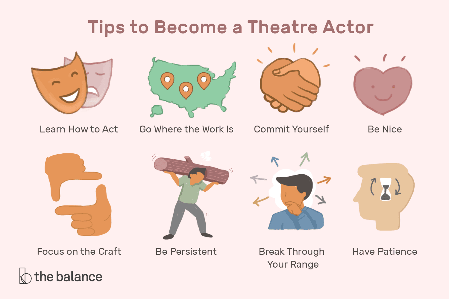 How To Act In Film And Television