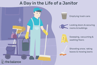 A day in the life of a janitor: Emptying trash cans, Locking doors and securing rooms and buildings, Sweeping, vacuuming, and washing floors, Shoveling snow, raking leaves, and mowing lawns