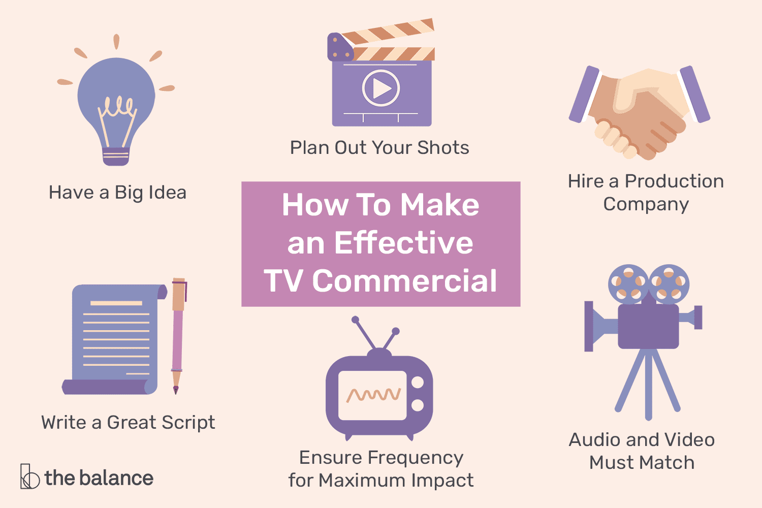 10 Steps to Take to Make a Great TV Ad
