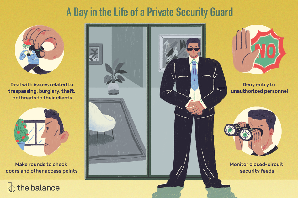 """Image shows a big, muscular man standing by the door of an expensive-looking apartment. Text reads: """"A day in the life of a private security guard: deal with issues related to trespassing, burglary, theft, or threats to their clients, makes rounds to check doors and other access points, deny entry to unauthorized personnel, monitor closed-circuit security feeds."""