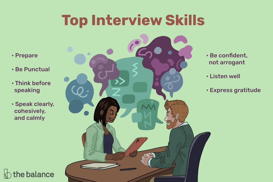 Image shows an interviewer and an interviewee at a table, with speech blurbs above them. Text reads: Top Interview Skills: Prepare, be punctual, think before speaking, speak clearly, cohesively, and calmly, be confident not arrogant, listen well, express gratitude.