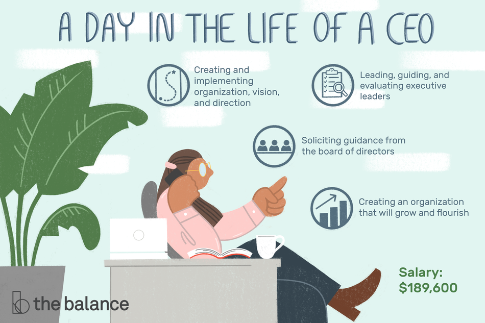 "Image shows a CEO sitting in a chair. She is on the phone and making a deal. Text reads: ""A day in the life of a CEO: Creating an implementing organization, vision, and direction; Leading, guiding, and evaluating executive leaders; Soliciting guidance from the board of directors; Creating an organization that will grow and flourish; Salary: $189,600"""