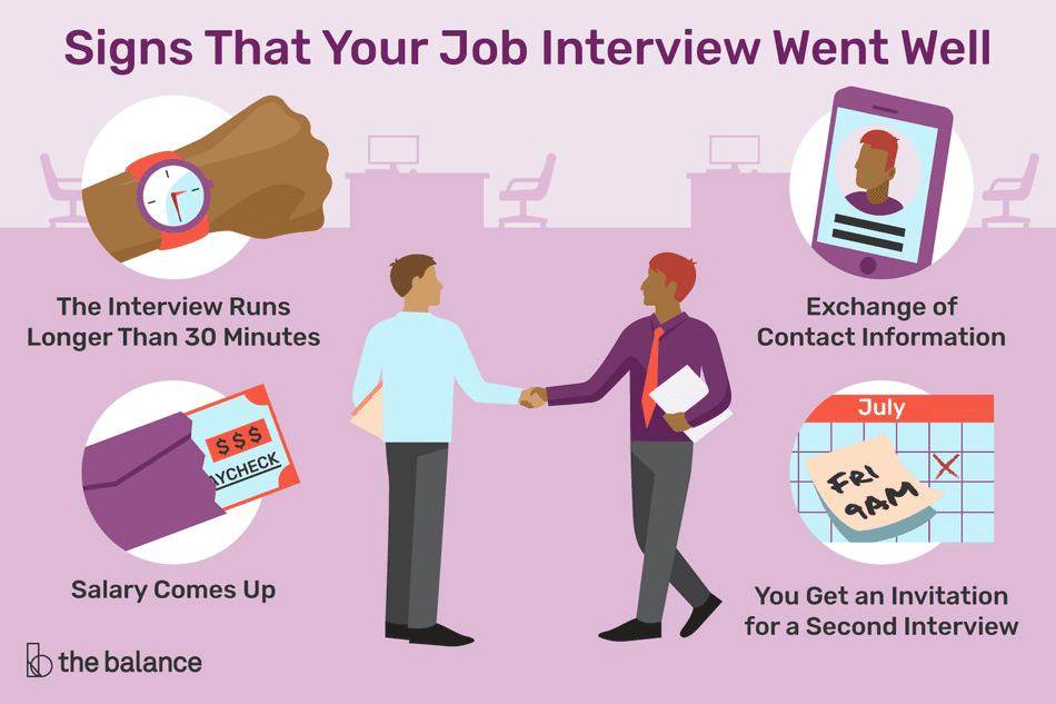 signs that your job interview went well