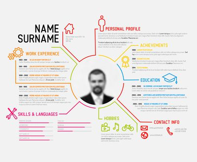 When and How to Use an Infographic Resume