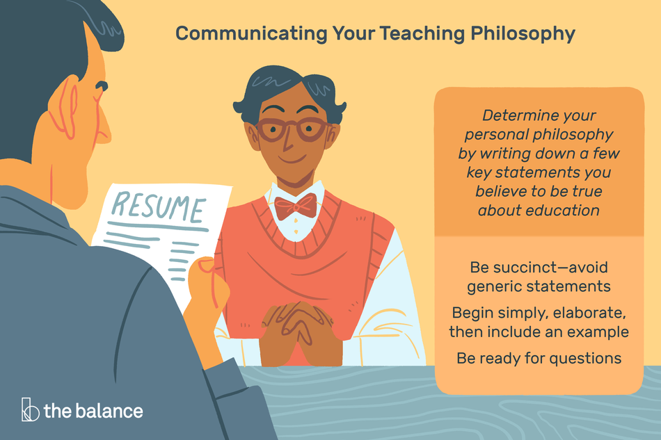 Answering questions about your teaching philosophy