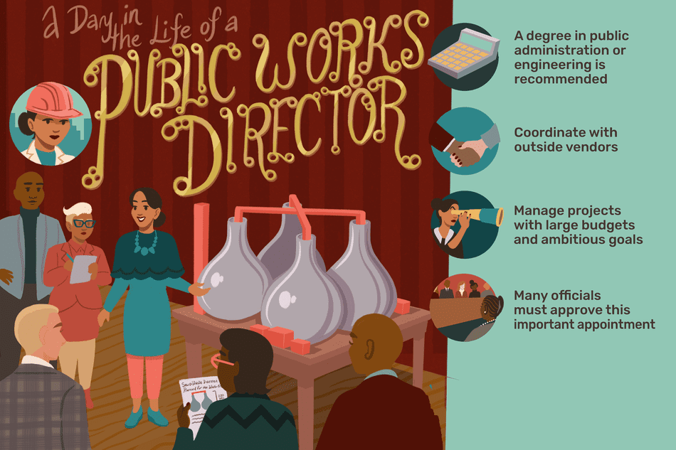 A day in the life of a public works director: A degree in public administration or engineering is recommended, coordinate with outside vendors, manage projects with large budgets and ambitious goals, many officials must approve this important appointment
