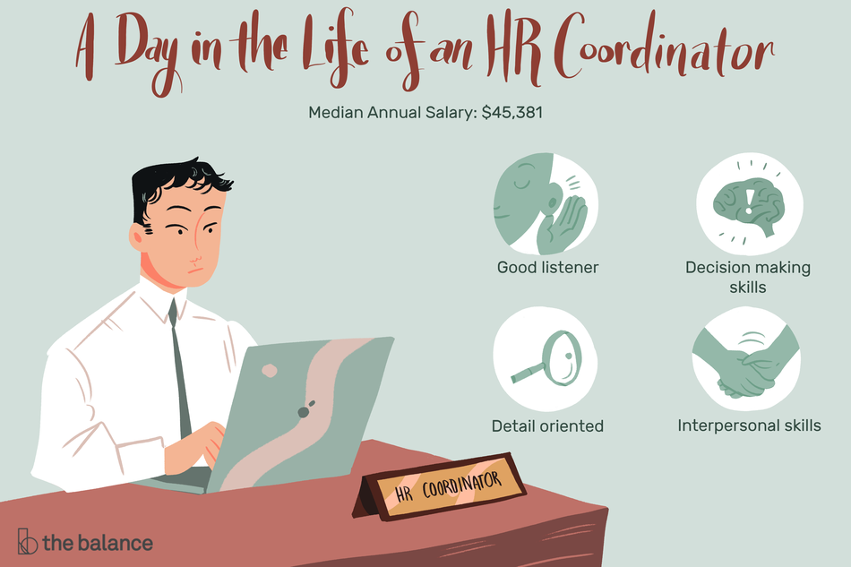 "Image shows a man sitting at a desk that reads ""hr coordinator"" on the name plate. Text reads: ""A day in the life of an HR coordinator: good listener; decision making skills; detail oriented; interpersonal skills; median annual salary: $45,381"""