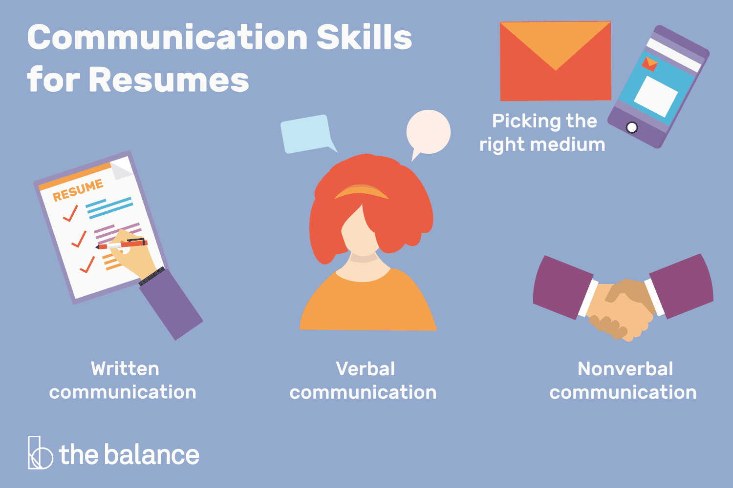 list of communication skills for resumes