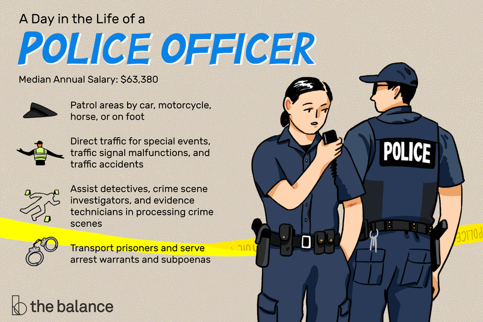 "This illustration depicts the day in the life of a police officer, which includes ""Patrol areas by car, motorcycle, horse, or on foot,"" ""Direct traffic for special events, traffic signal malfunctions, and traffic accidents,"" ""Assist detectives, crime scene investigators, and evidence technicians in processing crime scenes,"" and ""Transport prisoners and serve arrest warrants and subpoenas."""
