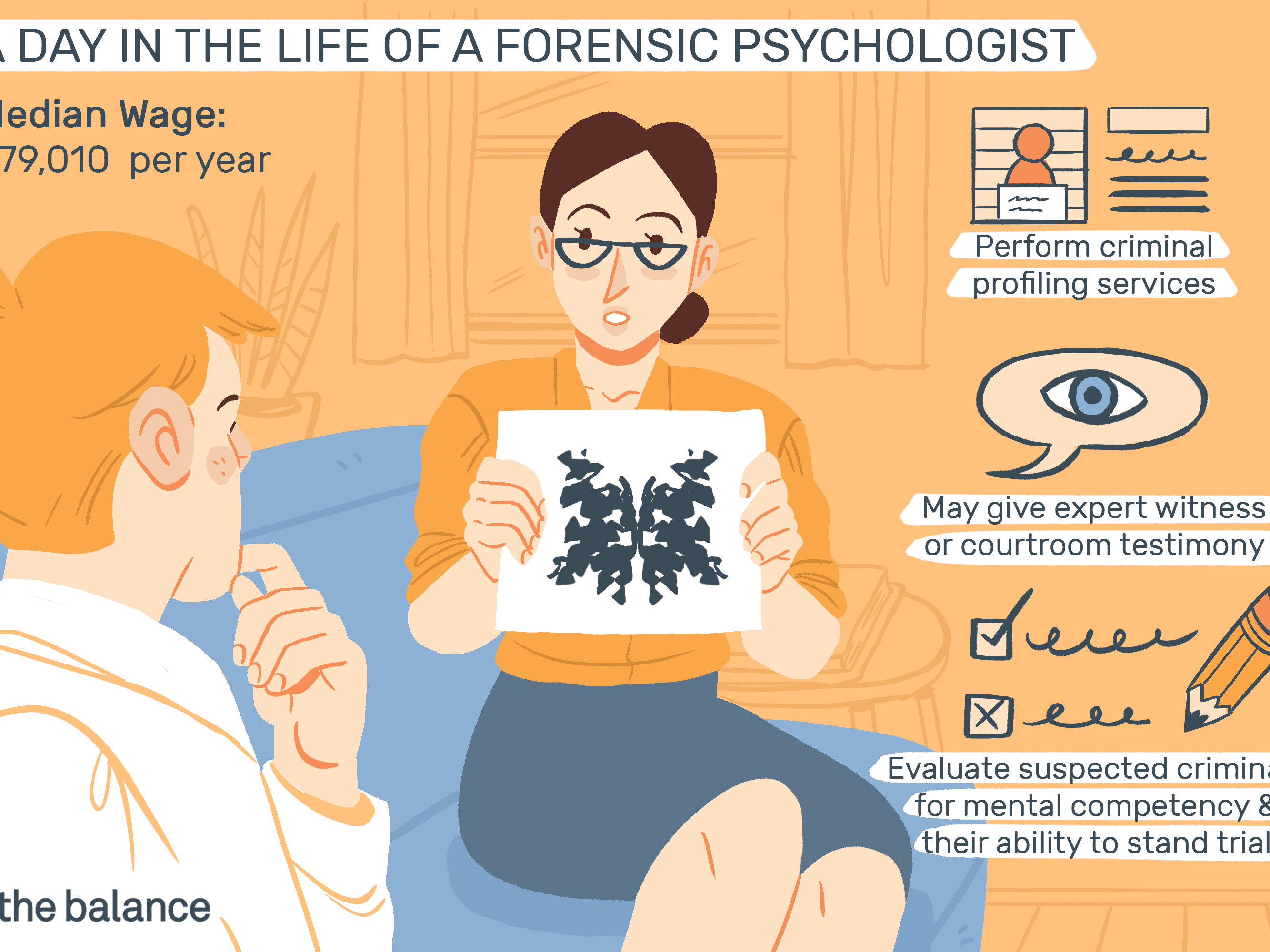 Forensic Psychologist Job Description Salary Skills More
