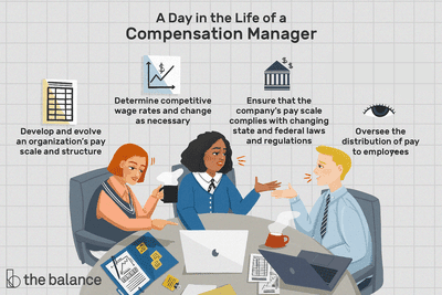 A day in the life of a compensation manager: Develop and evolve an organization's pay scale and structure, Determine competitive wage rates and change as necessary, Ensure that the company's pay scale complies with changing state and federal laws and regulations, Oversee the distribution of pay to employees