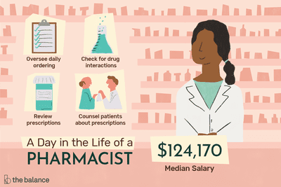 Pharmacist Job Description: Salary, Skills, & More