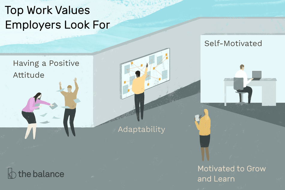 Top 10 Work Values Employers Look For