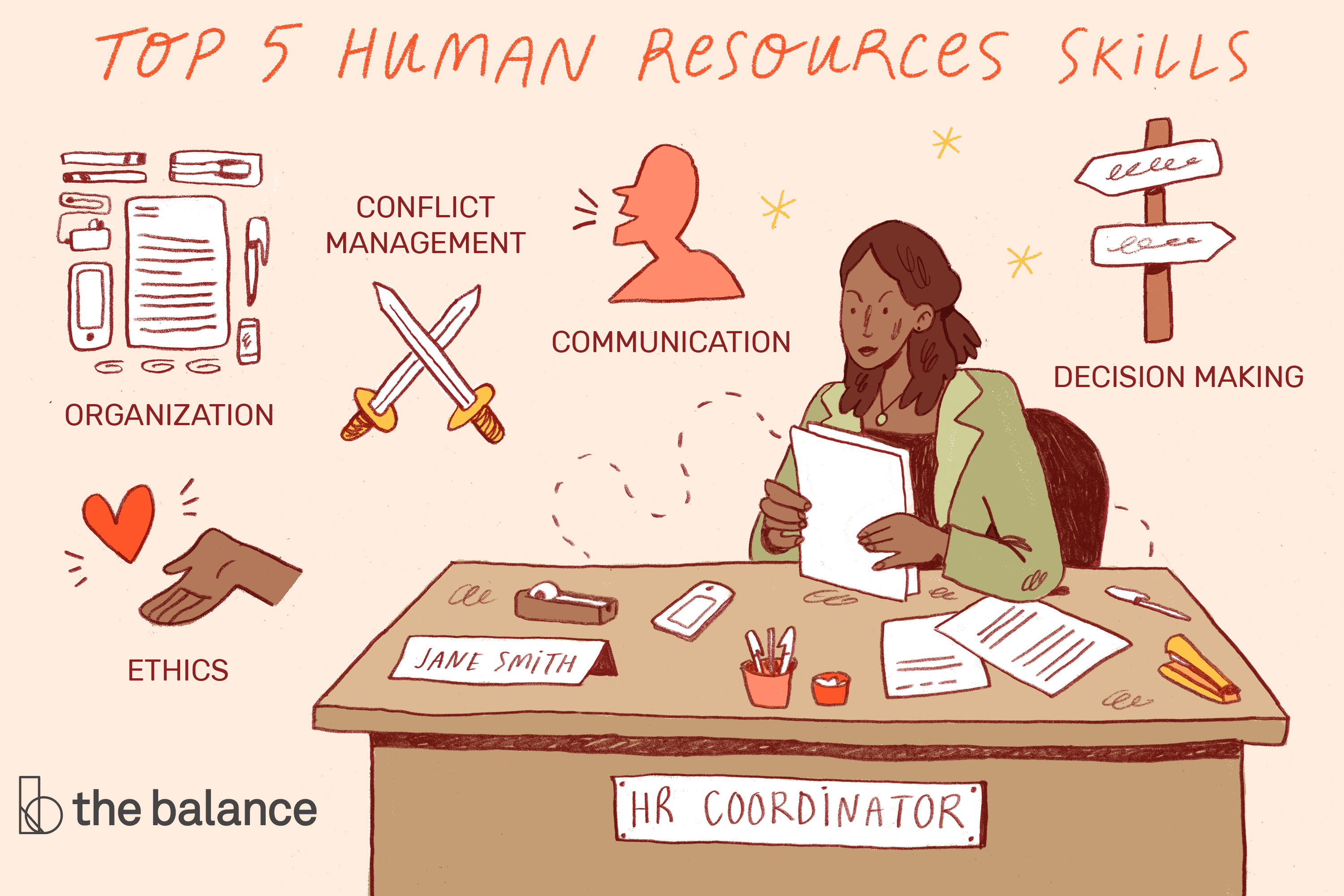 Important Human Resources Skills for Resumes