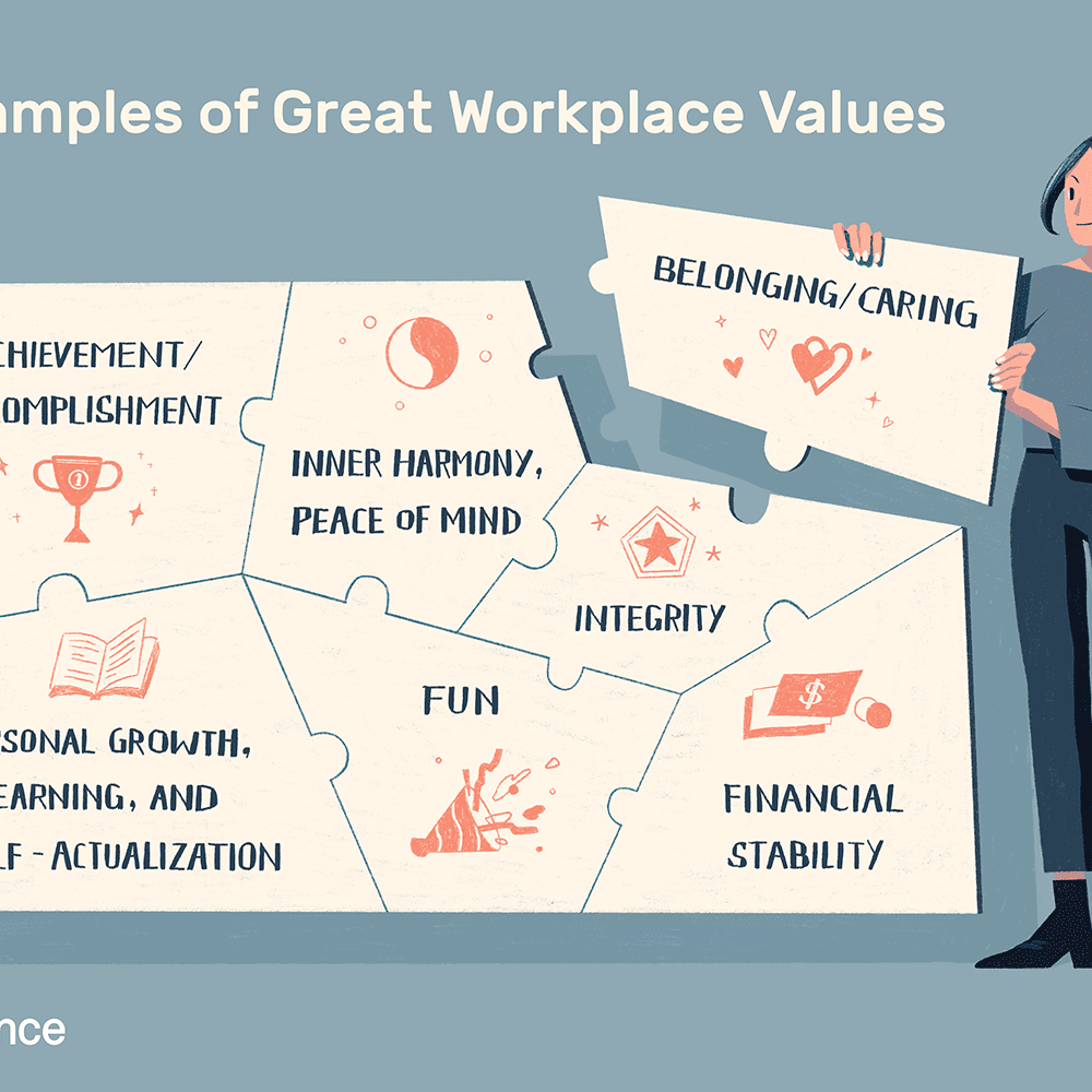 Do You Know Your Leadership Values and Practice Ethically