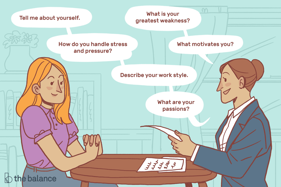 "No title. Image is two women at a table, one conducting the interview and the other answering questions. The questions are: ""Tell me about yourself"", ""How do you handle stress and pressure?"" ""Describe your work style."" ""What are your passions?"" ""What is your greatest weakness?"" ""What motivates you?"""