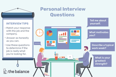 here is a look at the best answers for personal interview questions