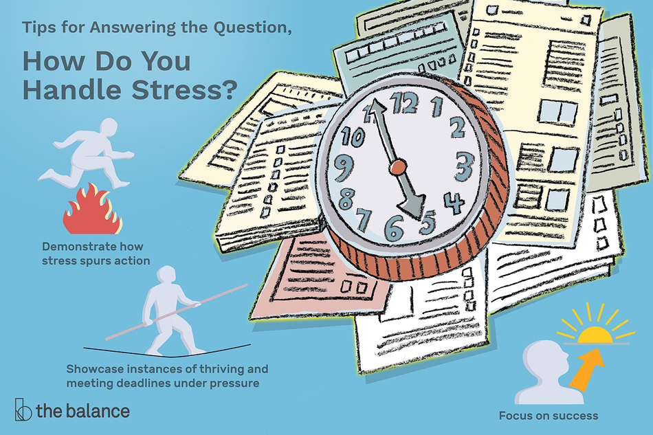 "This illustration lists for answering the question, How Do You Handle Stress? This includes ""Demonstrate how stress spurs action,"" Showcase instances of thriving and meeting deadlines under pressure,"" and ""Focus on success."""