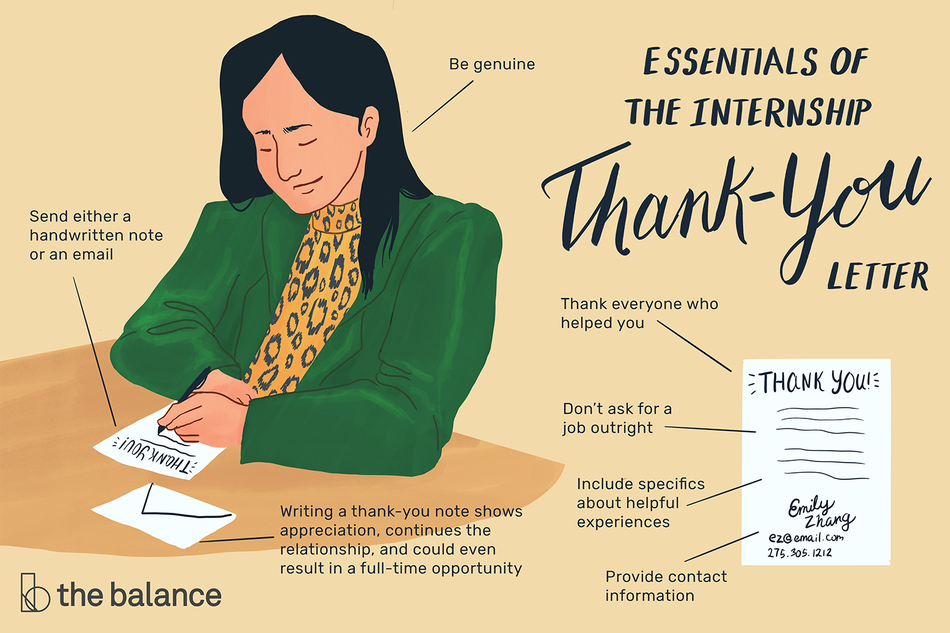 "This illustration lists the essentials of the internship thank-you letter including ""Be genuine,"" ""Send either a handwritten note or an email,"" ""Writing a thank-you note shows appreciation, continues the relationship, and could even result in a full-time opportunity,"" ""Thank everyone who helped you,"" ""Don't ask for a job outright,"" ""Include specifics about helpful experiences,"" and ""Provide contact information."""