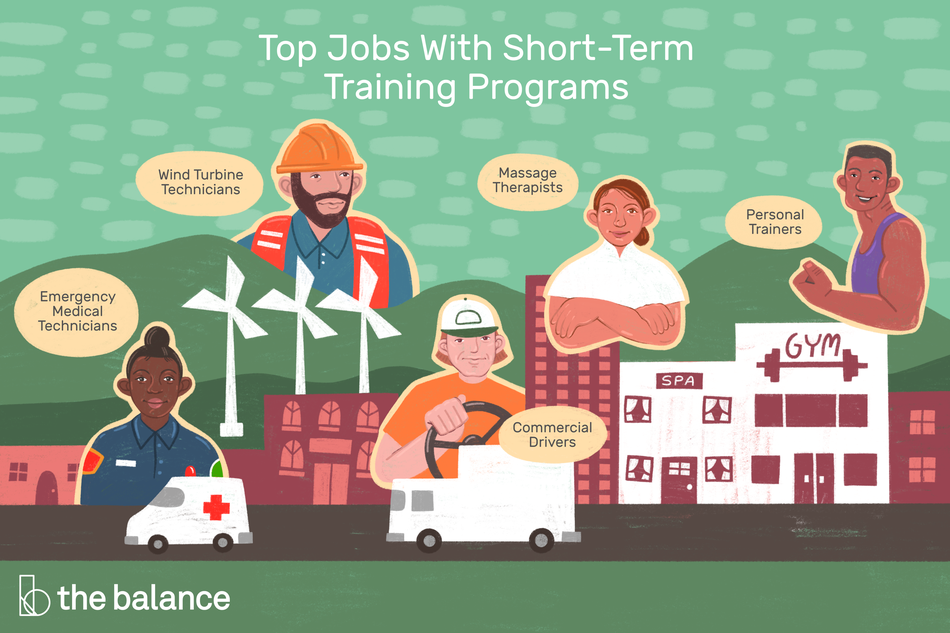 "This illustration shows top jobs with short-term training programs including ""Emergency Medical Technicians,"" ""Wind Turbine Technicians,"" Commercial Drivers,"" ""Massage Therapists,"" and ""Personal Trainers."""