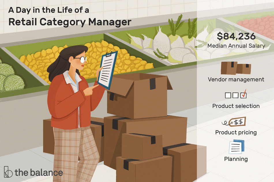 "This illustration depicts a day in the life of a retail category manager including ""Vendor management,"" ""Product selection,"" ""Product pricing,"" and ""Planning."""