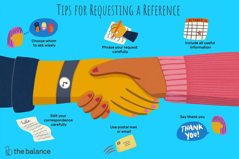 "This illustration lists tips for requesting a reference including ""Choose whom to ask wisely,"" ""Phrase your request carefully,"" ""Include all useful information,"" ""Edit your correspondence carefully,"" ""Use postal mail or email,"" and ""Say thank you."""