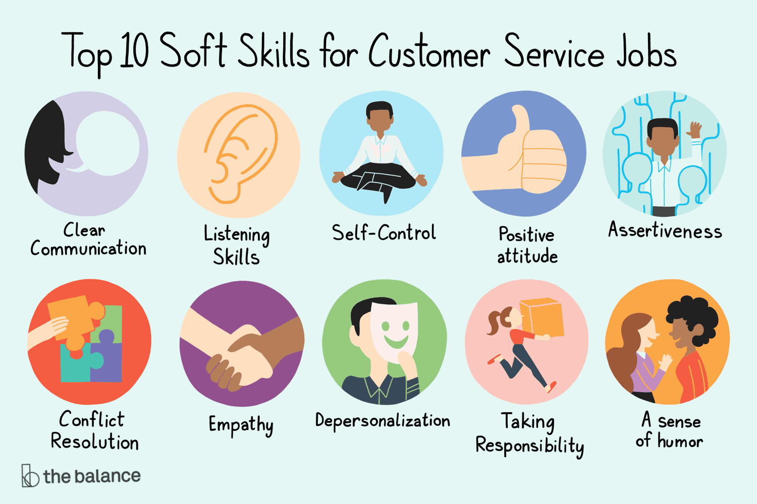 top 10 in-demand customer service soft skills