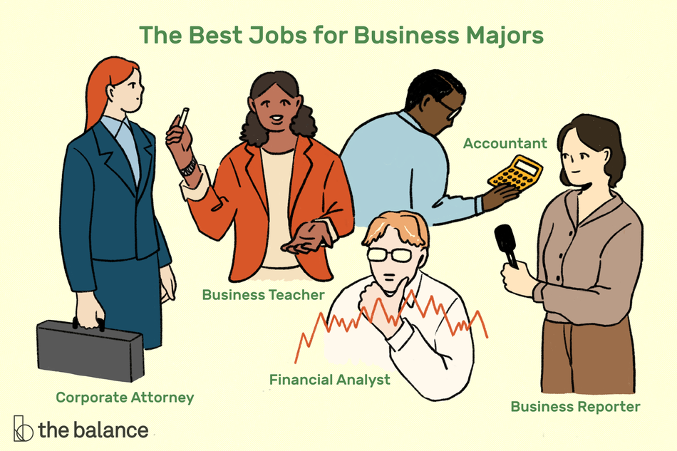 "Image shows five people in various jobs. Text reads: ""Best jobs for business majors: corporate attorney; business teacher; financial analyst; accountant; business reporter"""