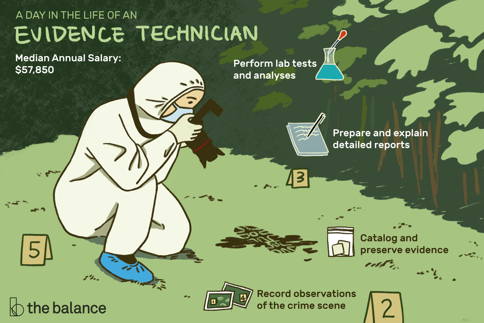 Image shows an evidence technician in a hazmat suit taking photos of a footprint in the woods. Text reads: