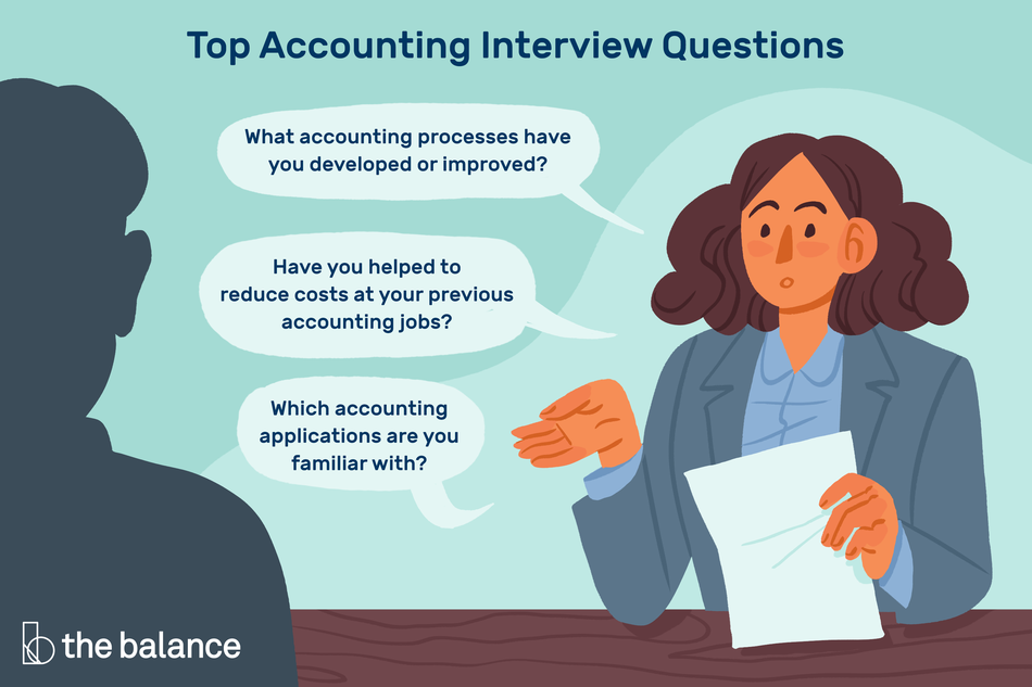 "Image shows a woman conducting an interview. Text reads: ""Top accounting interview questions: what accounting processes have you developed or improved? Have you helped to reduce costs at your previous accounting jobs? Which accounting applications are you familiar with?"""