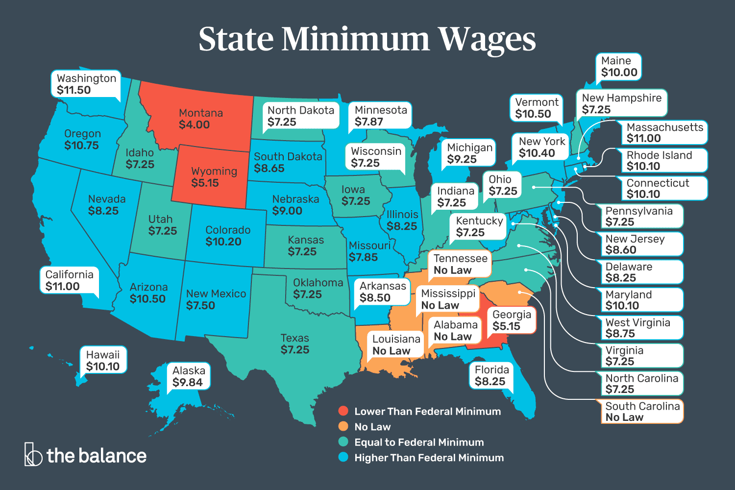 what is the federal minimum wage for tipped employees