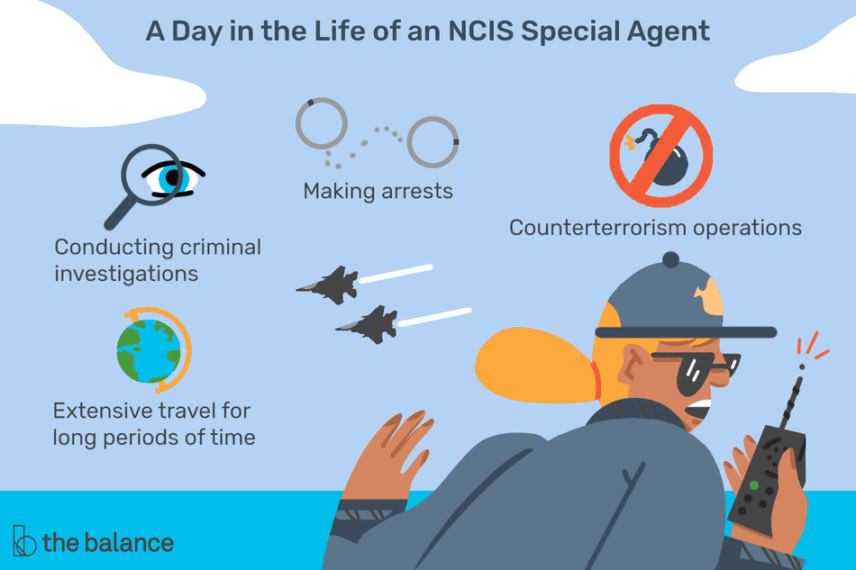 A day in the life of an NCIS special agent: Conducting criminal investigations, making arrests, counterterrorism operations, extensive travel for long periods of time