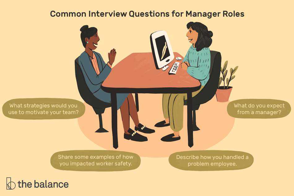 "This illustration shows common interview questions for manager roles, such as ""What strategies would you use to motivate your team?"" ""Share some examples of how you impacted worker safety,"" ""Describe how you handled a problem employee,"" and ""What do you expect from a manager?"""