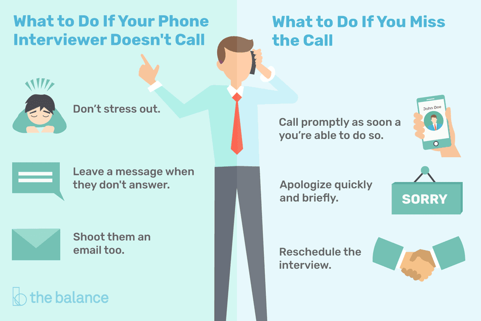 Info-graphic about phone interviews