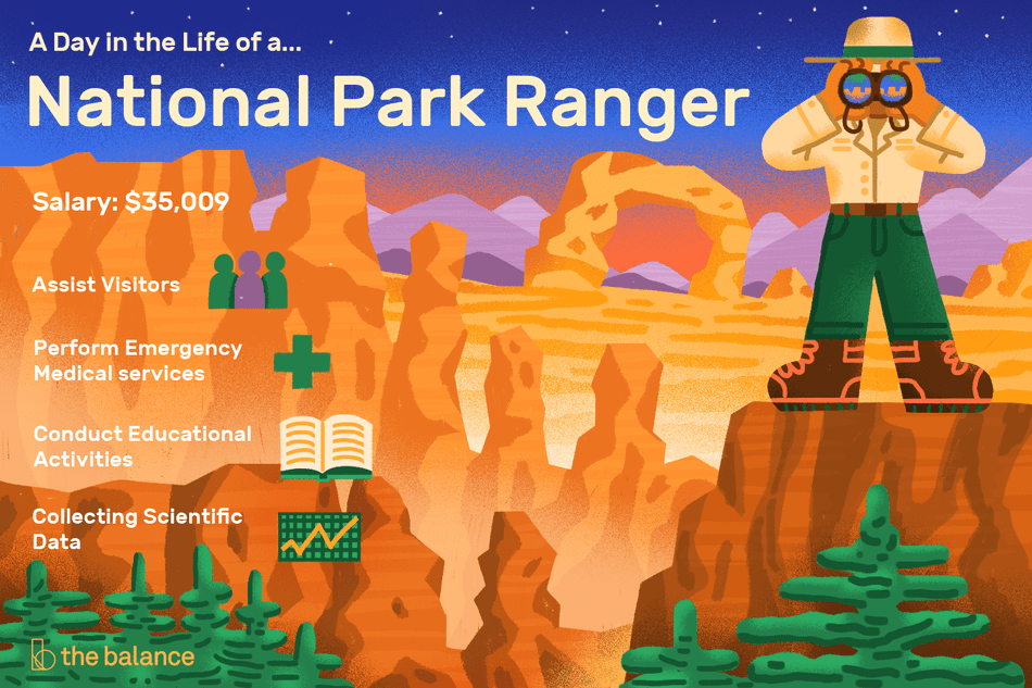 A Day in the Life of a National Park Ranger