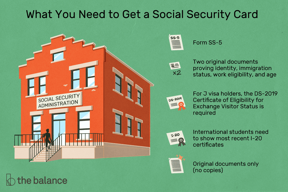 "This illustration includes what you need to get a Social Security card including ""Form SS-5,"" ""Two original documents proving identity, immigration status, work eligibility, and age,"" ""For J visa holders, the DS-2019 Certificate of Eligibility for Exchange Visitor Status is required,"" ""International students need a to show most recent I-20 certificates,"" and ""Original documents only (no copies)."""