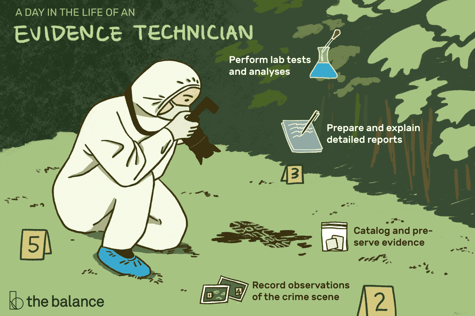 A day in the life of an evidence technician: Perform lab tests and analyses; prepare and explain details reports; catalog and preserve evidence; record observations of the crime scene