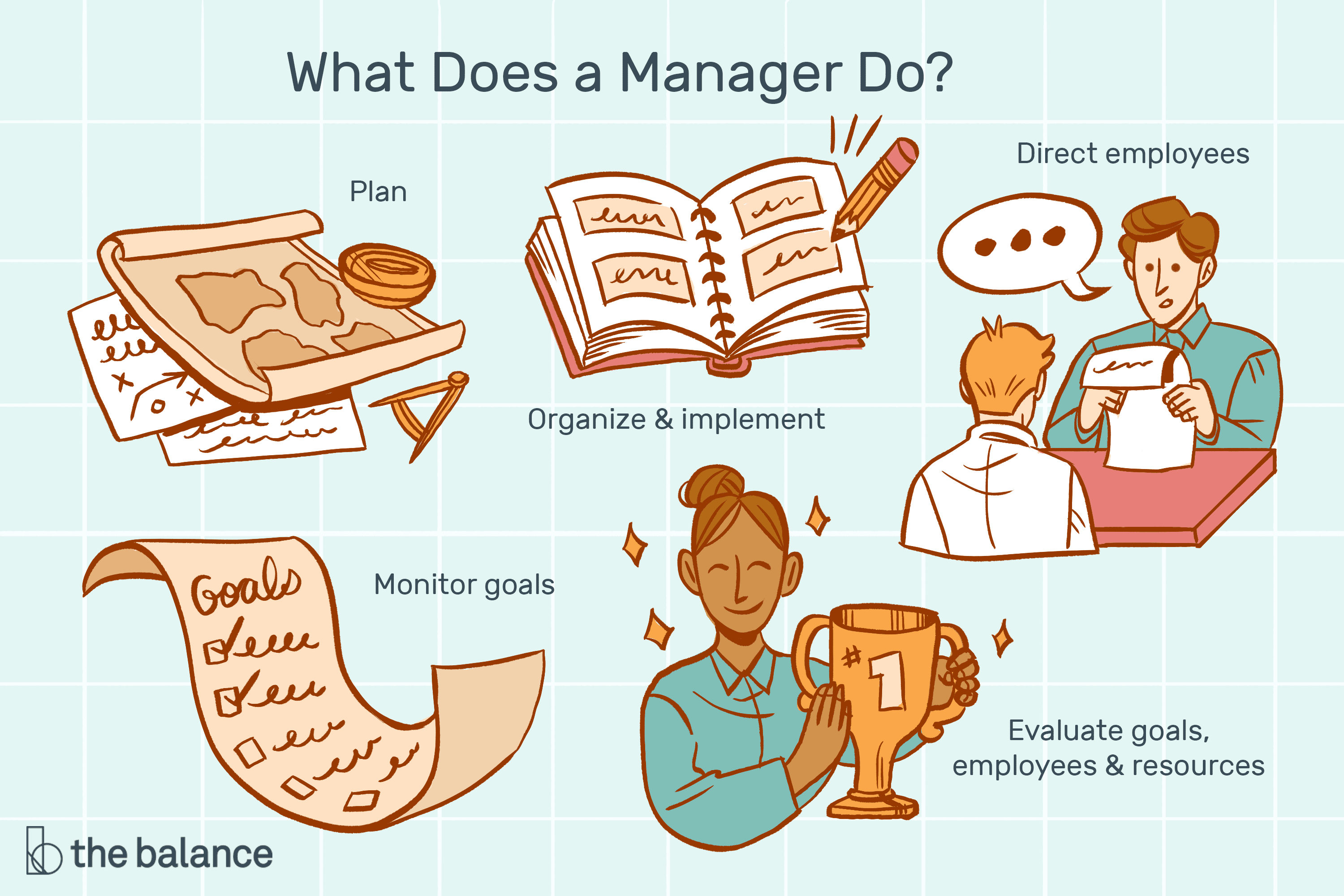 Manager Job Description: Salary, Skills, & More