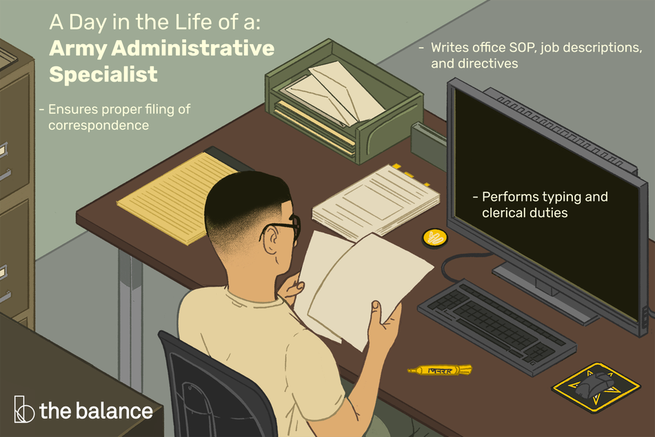 This illustration shows a day in the life of a Army administrative specialist including
