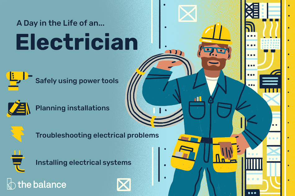A day in the life of an electrician: Safely using power tools, planning installations, troubleshooting electrical problems, installing electrical systems