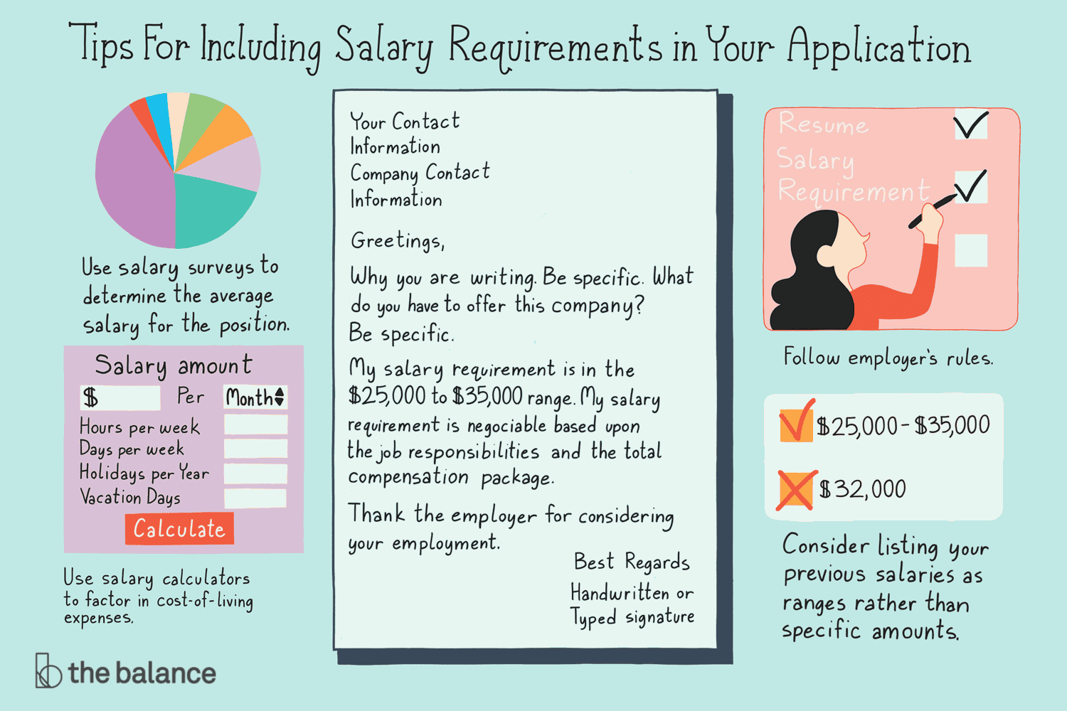 When And How To Disclose Your Salary Requirements