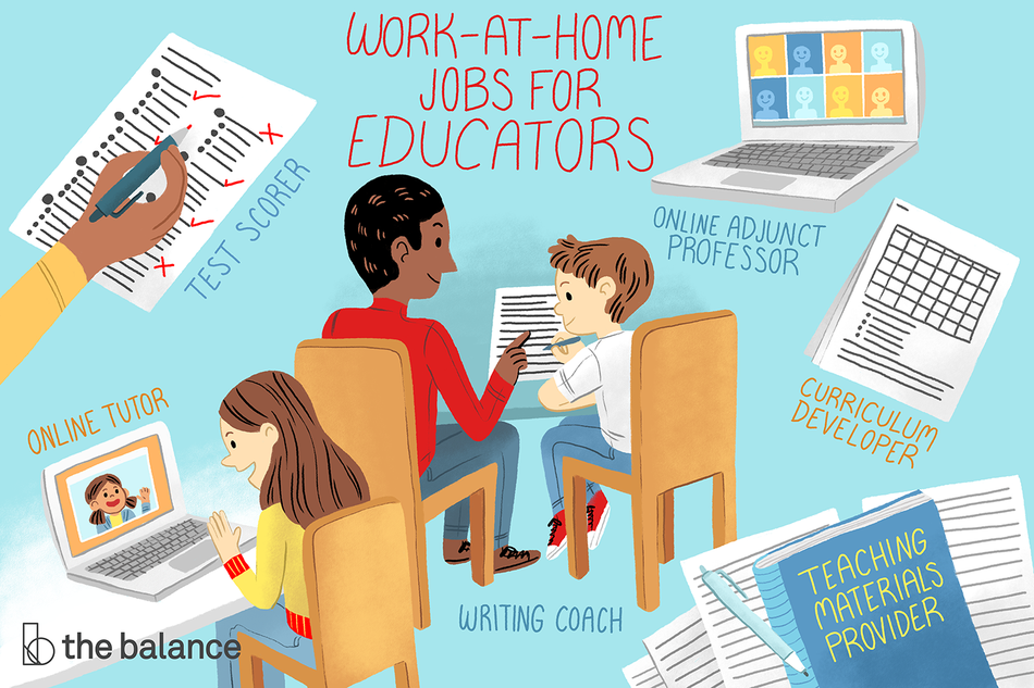 "This illustration displays a variety of work-at-home jobs for educators including ""Test Scorer,"" ""Online Adjunct Professor,"" ""Curriculum Developer."" ""Teaching Materials Provider,"" ""Writing Coach,"" and ""Online Tutor."""