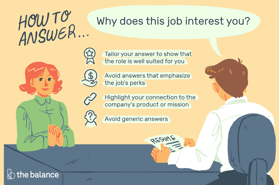 What interests you about the job?