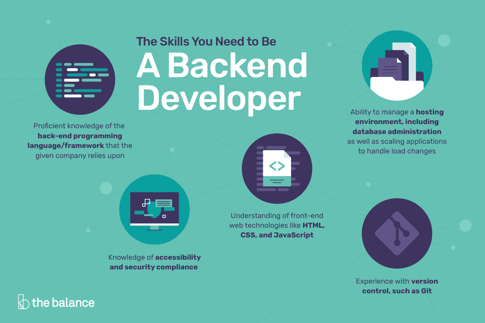 The Skills You Need to Be a Back-End Developer