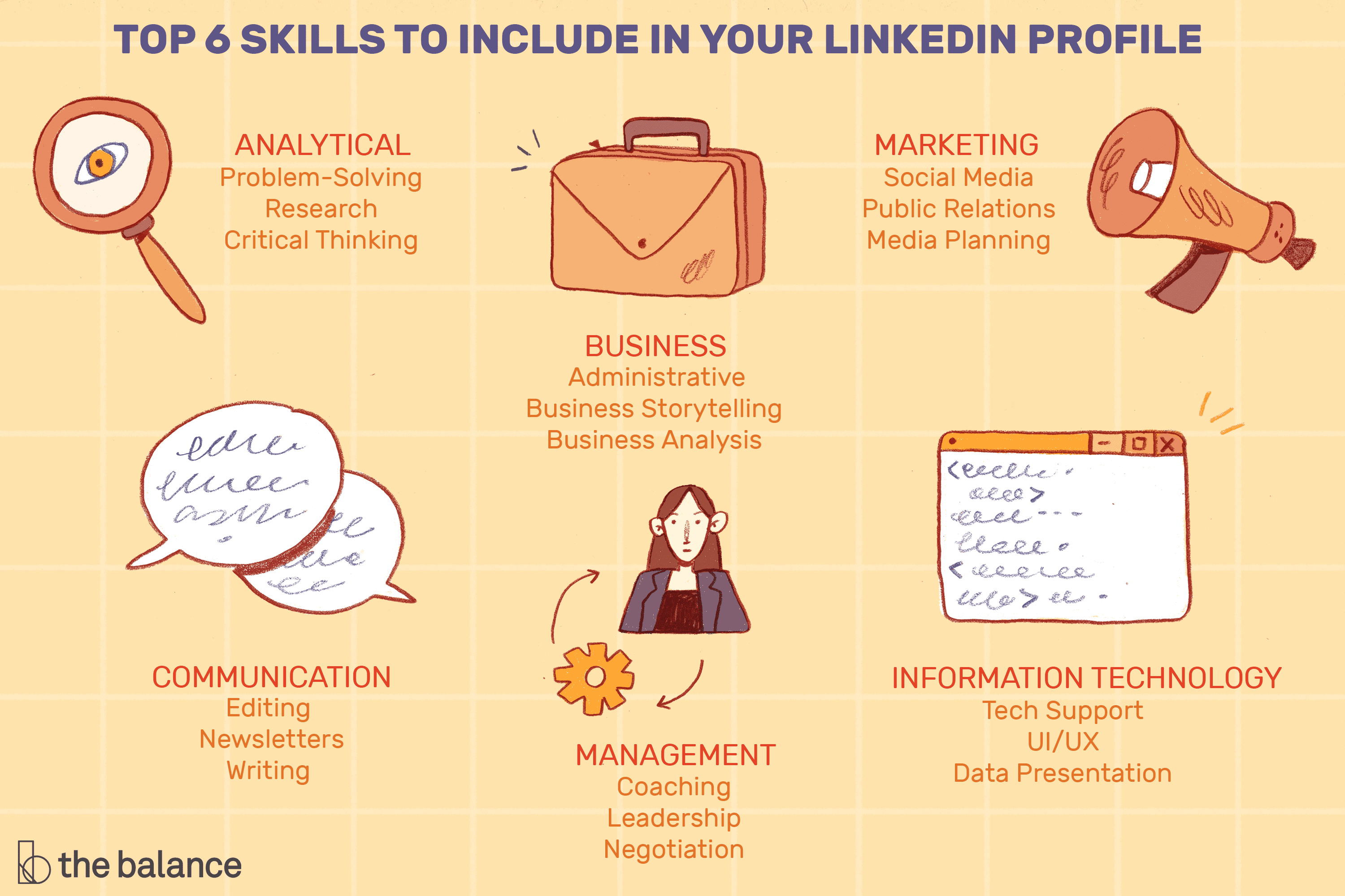 Top Skills To Include In Your LinkedIn Profile